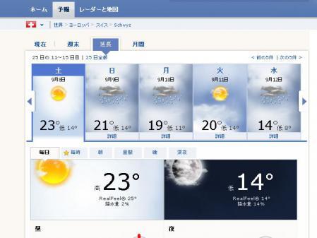 swiss_weather.jpg