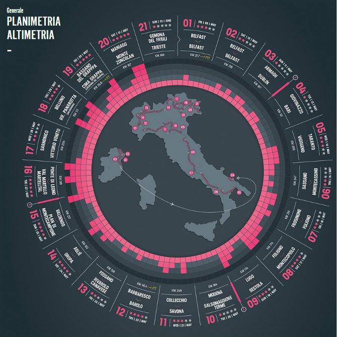 ジロ・デ・イタリア2014 第1・2ステージは無料放送!!